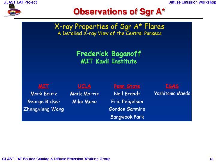 Observations of Sgr A*