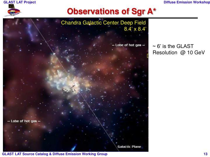 Chandra Galactic Center Deep Field