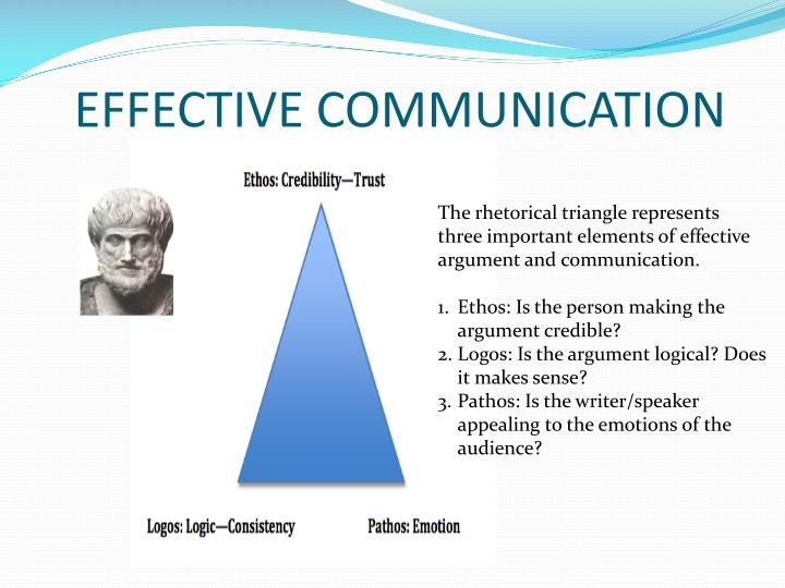 elements of an effective argument essay Every essay or assignment you write must begin with an introduction it might be helpful to think of the introduction as an inverted pyramid in such a pyramid, you begin by presenting a broad introduction to the topic and end by making a more focused point about that topic in your thesis statement.