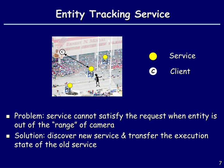 Entity Tracking Service