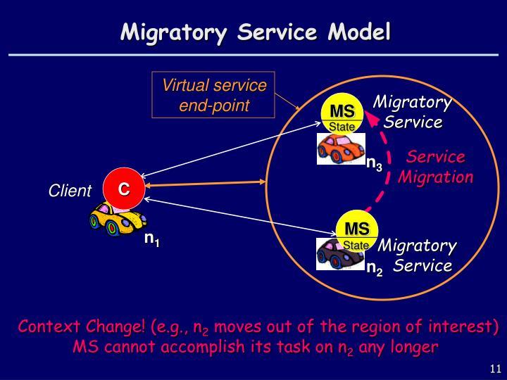 Migratory Service Model