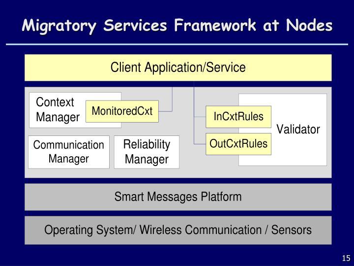 Migratory Services Framework at Nodes