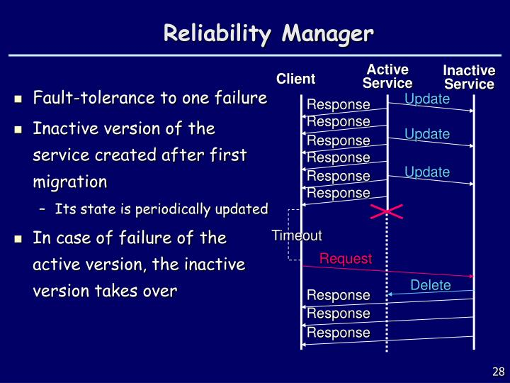 Reliability Manager