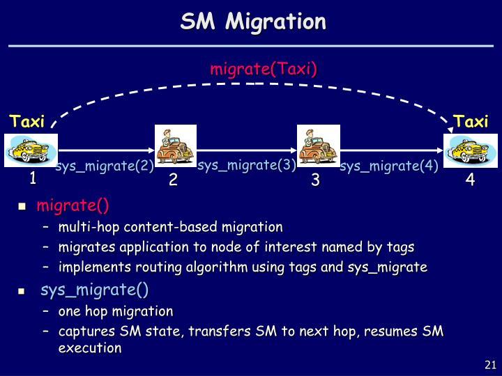 SM Migration