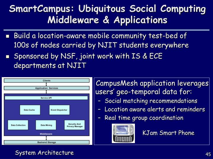 SmartCampus: Ubiquitous Social Computing Middleware & Applications