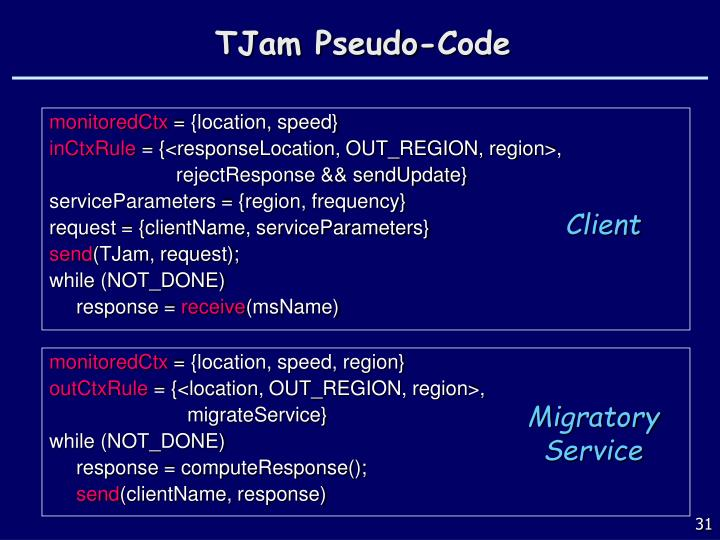 TJam Pseudo-Code
