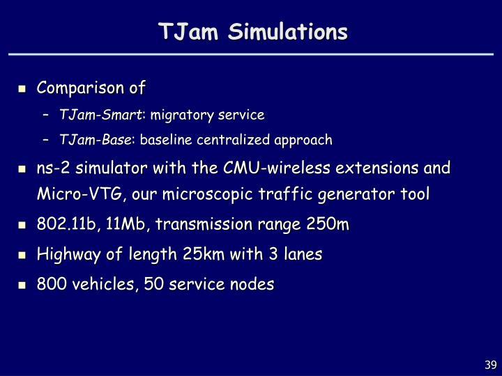 TJam Simulations