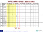 wp 6 2 milestones deliverables2