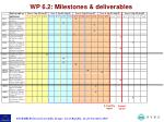 wp 6 2 milestones deliverables6