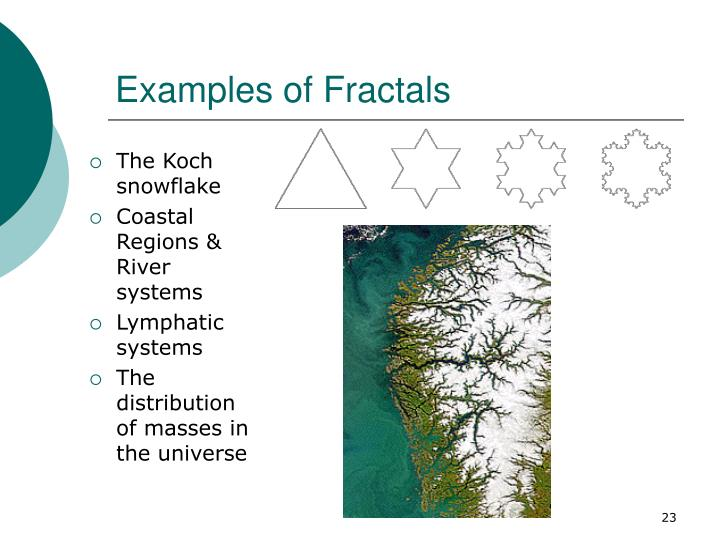 Examples of Fractals