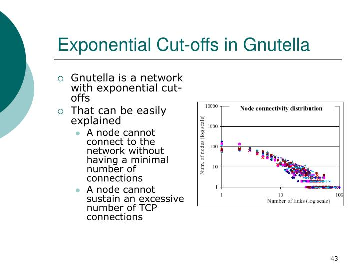 Exponential Cut-offs in Gnutella