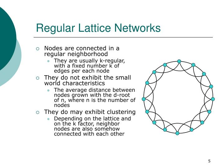 Regular Lattice Networks