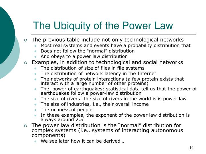 The Ubiquity of the Power Law