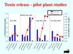 toxin release pilot plant studies