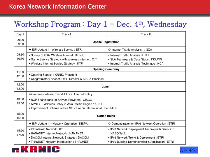Workshop Program : Day 1 - Dec. 4