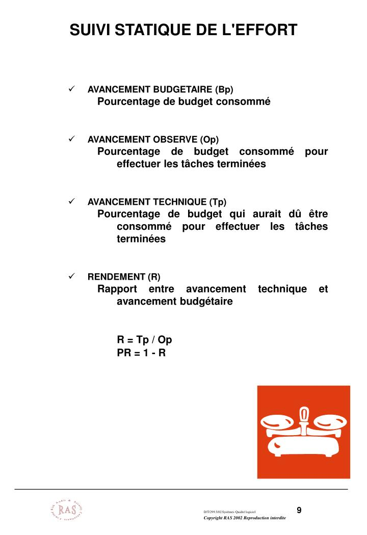 AVANCEMENT BUDGETAIRE (Bp)