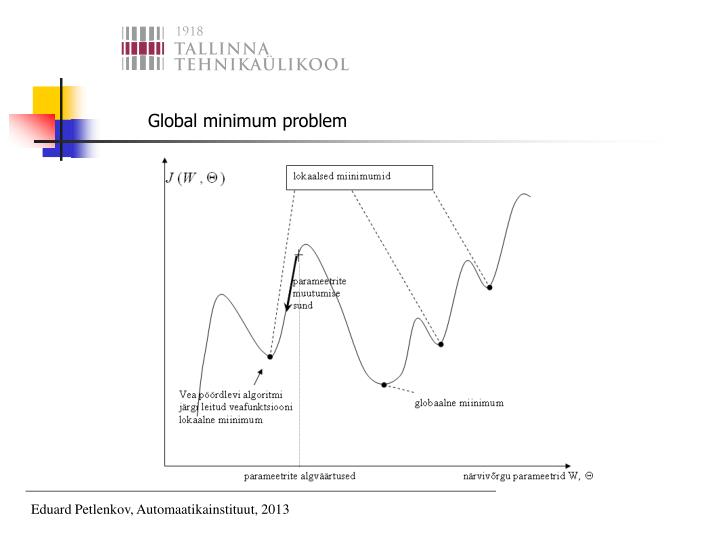 Global minimum problem