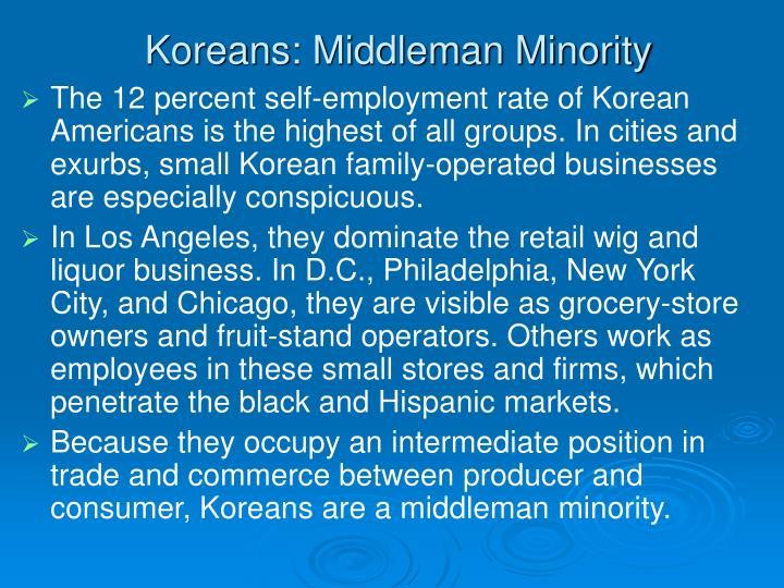Koreans: Middleman Minority