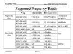 supported frequency bands