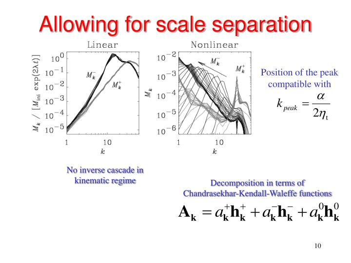 Allowing for scale separation