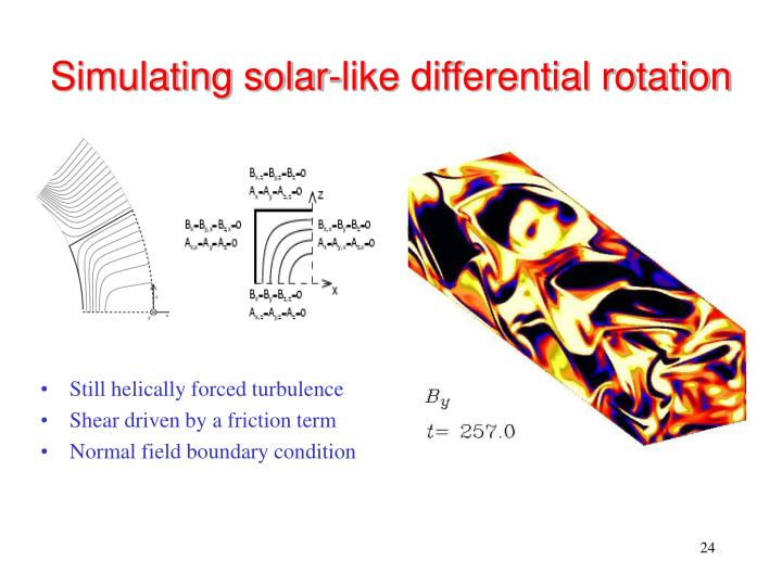 Simulating solar-like differential rotation