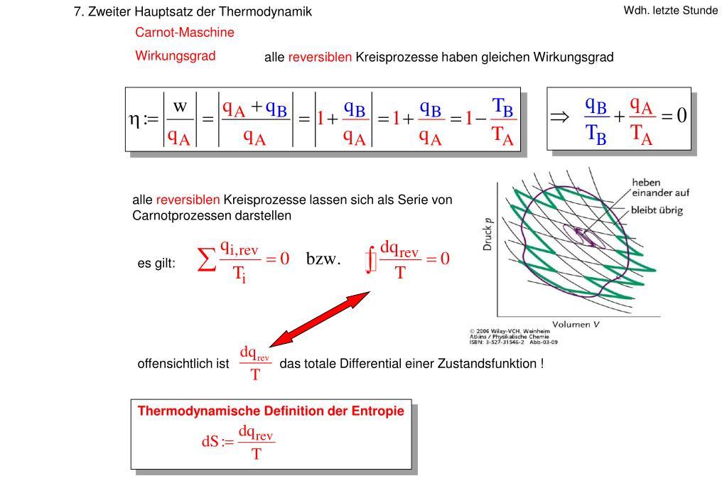 zweiter satz thermodynamik