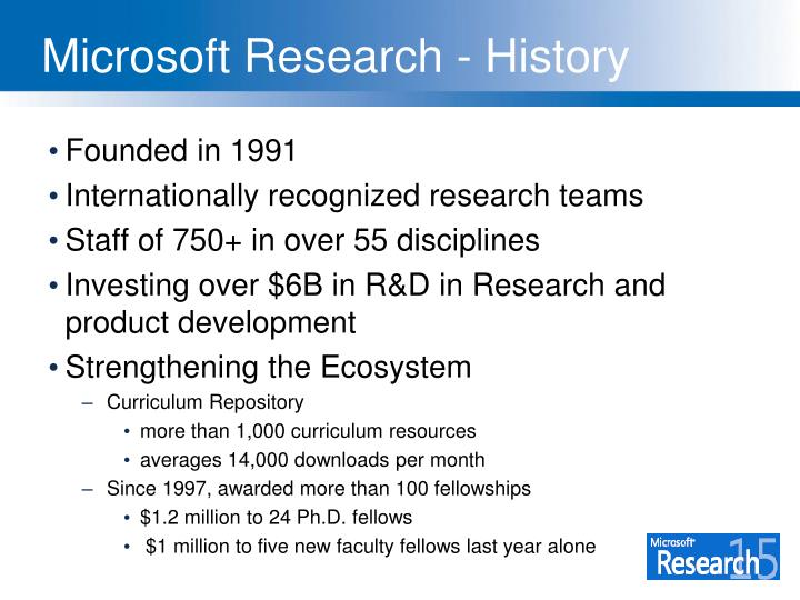 Microsoft research history