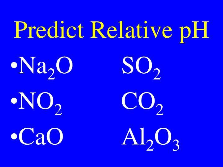 Predict Relative pH