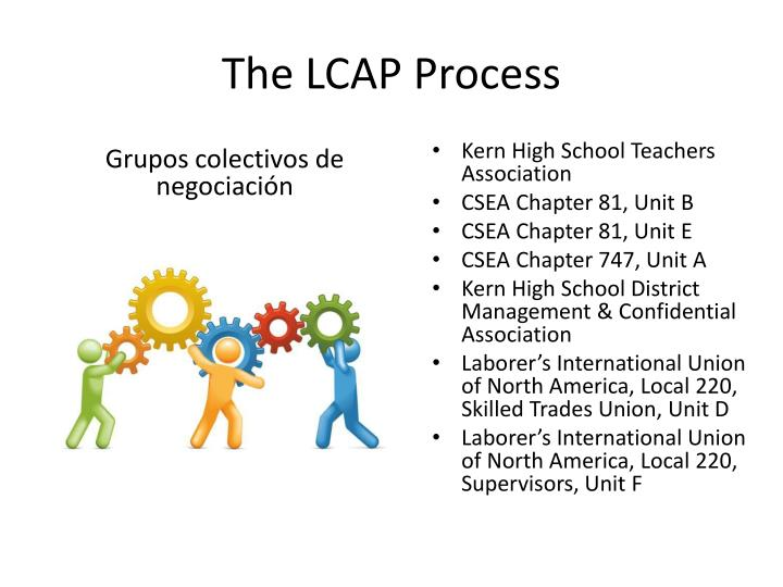 The LCAP Process