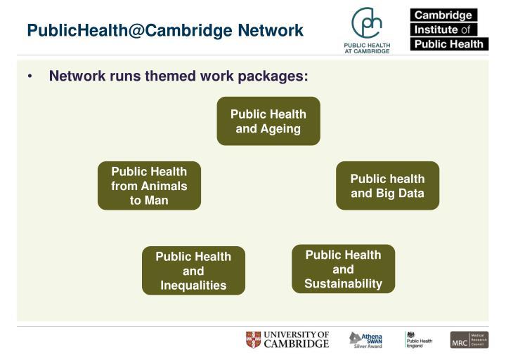 PublicHealth@Cambridge Network