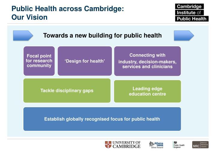 Public Health across Cambridge: