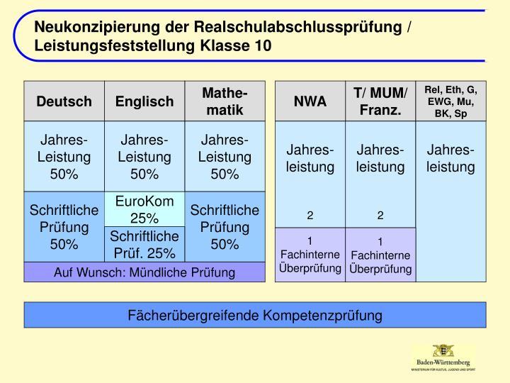 Neukonzipierung der Realschulabschlussprüfung / Leistungsfeststellung Klasse 10