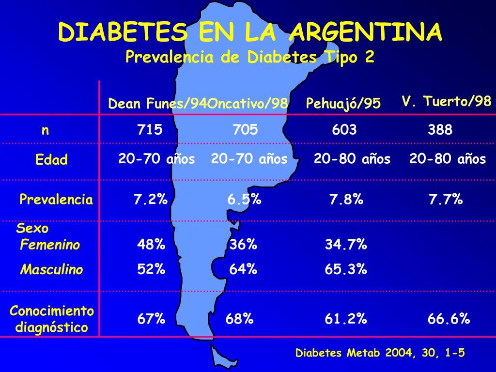 prevalencia de diabetes tipo 2 en el reino unido