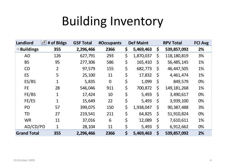 Building Inventory