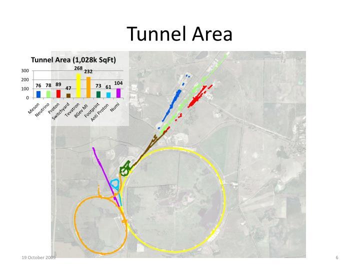 Tunnel Area