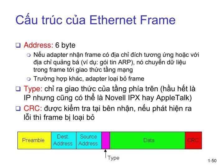 Cấu trúc của Ethernet Frame