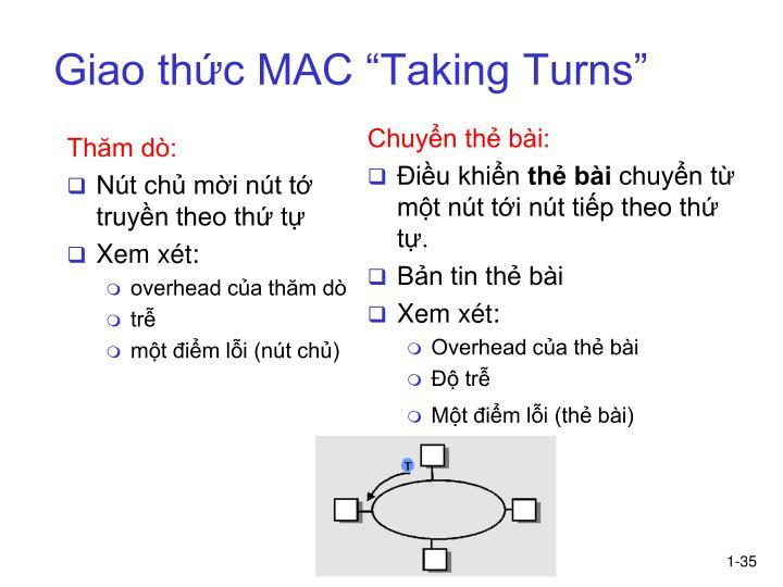 "Giao thức MAC ""Taking Turns"""