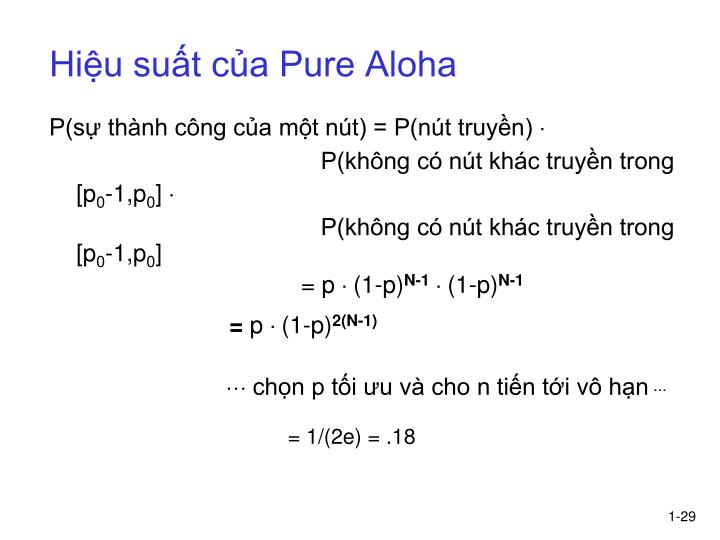 Hiệu suất của Pure Aloha