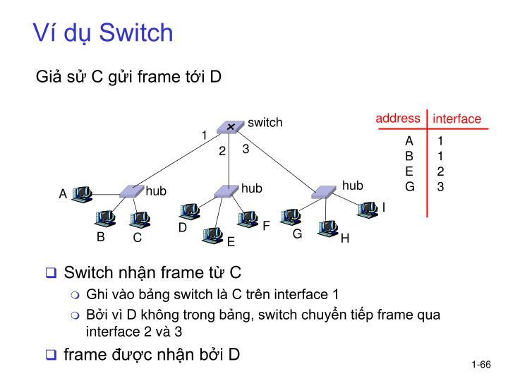 Ví dụ Switch