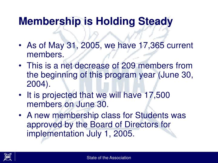 Membership is Holding Steady