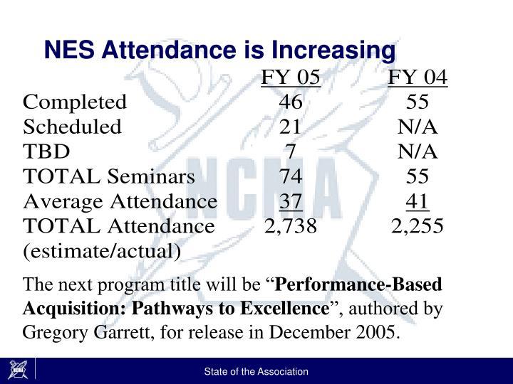 NES Attendance is Increasing
