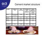 cement market structure