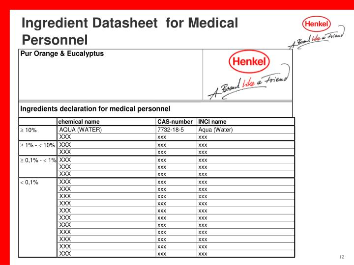 Ingredient Datasheet  for Medical Personnel