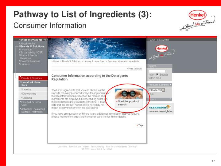 Pathway to List of Ingredients (3):