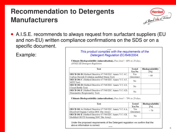 Recommendation to Detergents Manufacturers