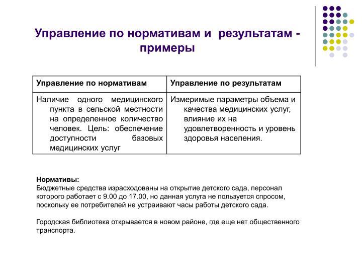 Управление по нормативам и  результатам - примеры