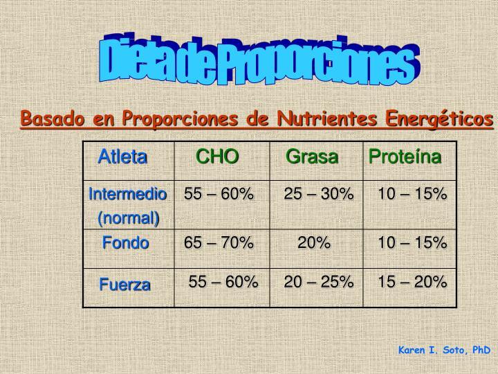 Dieta de Proporciones