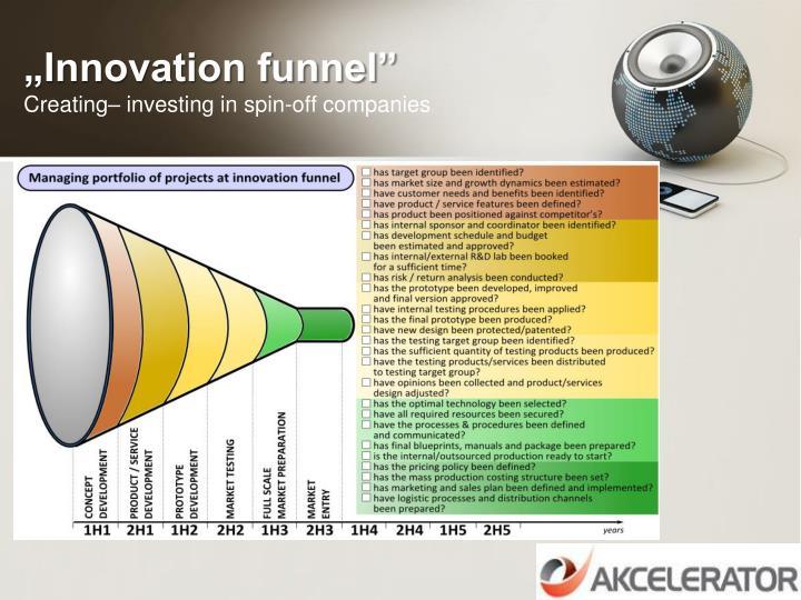 """""""Innovation funnel"""""""
