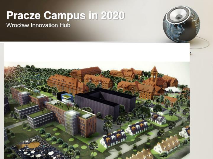 Pracze Campus in 2020