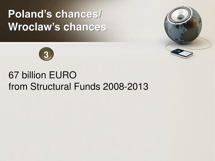 67 billion EURO